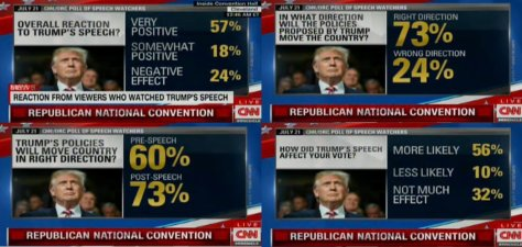 cnn_polling