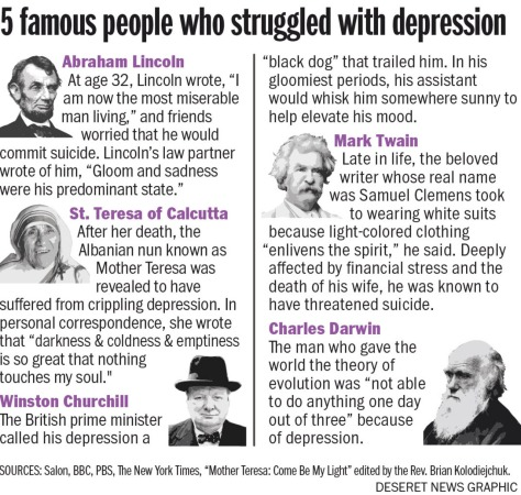 Five famous people who struggled with depression with some brief details on their stories: Abraham Lincoln, Charles Darwin, Winston Churchill, Mark Twain, Mother Teresa